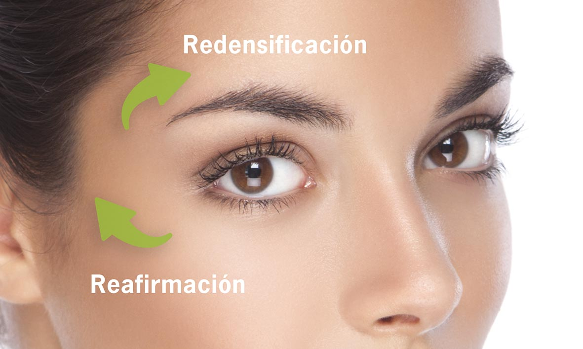Tratamiento Binary System Aplicación Facial Superior Bolsas Ojos Caída Párpados